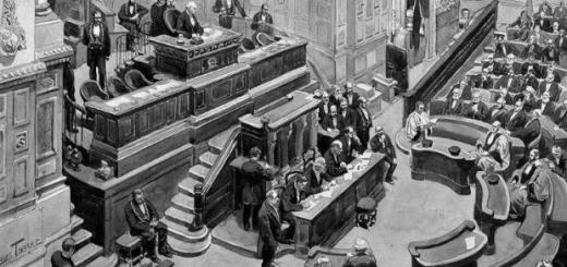 Найвідоміші політичні процеси XX століття